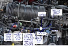 impala 3 8 engine diagram modern design of wiring diagram • chevy 3 8 v6 engine diagram wiring library rh 6 codingcommunity de 2000 impala engine diagram diagram of 2002 impala 3 4 engine