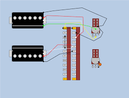 wiring p rails way super switch ignore the black neck pickup wire going to the push pull that should be going to the ss