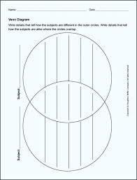 Triple Venn Diagram Diagram Printable Triple Venn Worksheet Oasissolutions Co