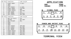 2000 ford taurus radio wiring diagram boulderrail org 2002 Ford Taurus Wiring Diagram 2002 ford focus radio wiring diagram readingrat net at 2000 2004 ford taurus wiring diagram
