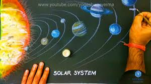 Solar System Drawing Of Solar System For Project Work