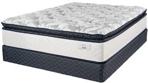 mattresses. Delighful Mattresses Premium Series Intended Mattresses R