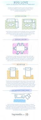 infographic demonstrating what size of area rug you need for your space and furniture