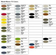 Model Master Paint Enamel Acrylic And Lacquer Paints For