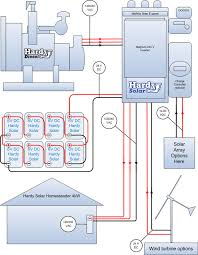 cabin power system schematic 2aa my wiring diagram off grid solar system diagram page 2 pics about space cabin power system schematic 2aa