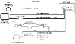 holiday rambler wiring schematics 2001 f 350 trailer wiring diagram images holiday rambler wiring diagrams