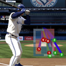 A Primer On Using Strike Zone Graphs Royals Review