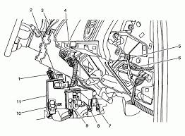2006 pontiac torrent engine diagram no munication 2008 pontiac g6 rh diagramchartwiki pontiac g6 engine