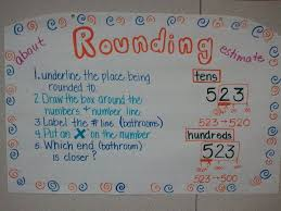 Rounding Anchor Chart 4th Grade Rounding Anchor Chart Good Connection To Rounding On Number