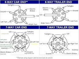 6 pin trailer wiring diagram for round plug fresh 4 wire to 7 trailer wiring diagram 6 pin together 7 way plug and connector for 4 5 to