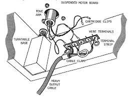 ar xb turntable wiring diagram 30 wiring diagram images wiring 666formula4 board tonearm wiring diagram shure wiring color code u2022 wiring diagrams ar turntable