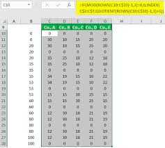 Mekko Chart Excel Free Marimekko Chart How To Create A Mekko Chart In Excel