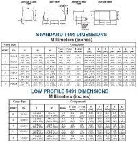 Capacitor Case Size Chart Case Size Of Standard