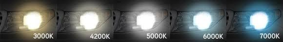 Color Temperature Chart For Headlights Kelvin Colour Temperature Xray Vision