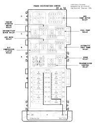 1996 jeep grand cherokee fuse panel diagram modern design of 96 jeep fuse box wiring diagram third level rh 19 13 21 jacobwinterstein com 1999 jeep cherokee sport fuse diagram 1996 jeep grand cherokee fuse box diagram