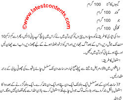 Food Chart For Sugar Patient In Urdu Urdu Totkay Tips For Diabetes Sugar Control