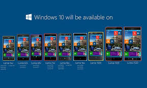 Windows 10 Mobile Update Supported Devices Will Get The