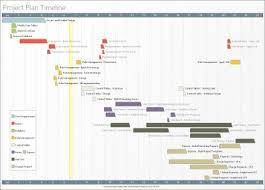 Project Timeline Creator Timeline Maker Free Magdalene Project Org