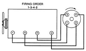 suzuki samurai distributor wiring all wiring diagram 1986 1998 suzuki samurai sidekick tracker distributor removal early bronco wiring suzuki samurai distributor wiring