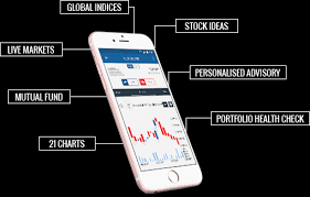 Angel Broking Chart Demat Apps Download The Share Market Trading App Angel