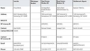 Trid Laws Botensten Properties International