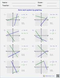 graphing absolute value functions worksheet careless me