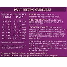 Zignature Feeding Chart Zignature Zssential Multi Protein Formula Dog Food 27 Lb