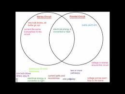 transverse and longitudinal waves venn diagram venn diagram physics series and parallel youtube