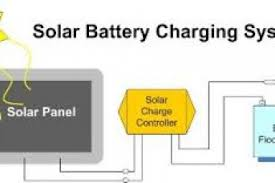 solar battery charger wiring diagrams wiring diagram how to make solar mobile charger at home at Solar Battery Charger Wiring Diagram
