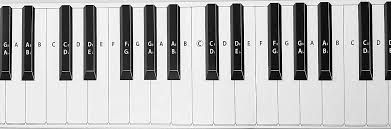 Piano Keys Chart Practice Keyboard Note Chart For Behind The Piano Keys