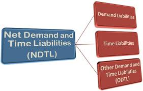 Net Liabilities What Is Net Demand And Time Liabilities Definition And Meaning