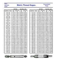 6h Thread Tolerance Chart Pitch Diameter Chart Metric Thread