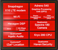 Qualcomm Snapdragon 835 8998 Vs Qualcomm Snapdragon 712
