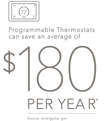 lennox icomfort e30 price. lennox icomfort® and comfortsense® thermostats are designed to help you use less energy, while keeping your home perfectly heated cooled. icomfort e30 price