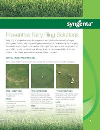 Headway Fungicide Greencast Syngenta