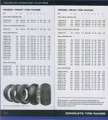 Explicit Auto Tire Comparison Chart Car Wheels Size Chart