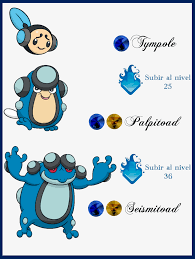 34 Unmistakable Tympole Evolution Chart
