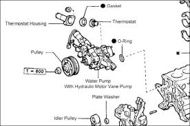 1jz gte engine parts diagram 1jz wiring diagrams online