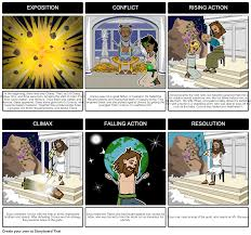 greek mythology creation myth plot diagram storyboard