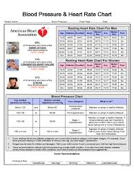 Blood Pressure Chart By Age And Gender Pdf Blood Pressure Chart 6 Free Templates In Pdf Word Excel