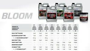 Details About Grotek Nutrients Grow Bloom Plant Stimulators Booosters Hydroponics