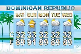 Dominican Republic Weather Year Round Chart Weather In The Dominican Republic Dominicanrepublic24 Com