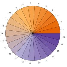 Chart Of R Colors Dealing With Color In Base R The R Graph Gallery