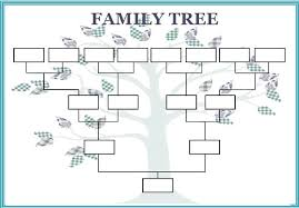 Making A Family Tree For Free Editable Family Tree Template