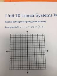 unit 10 linear systems w problem solving by graphing show all work solve graphically