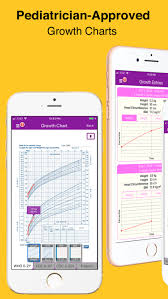 Peditools Fenton Growth Chart Top 10 Apps Like Peditools Fenton 2013 In 2019 For Iphone
