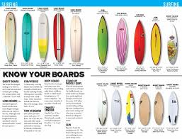 Mini Mal Board Size Chart Boards Aloha Surf Guide