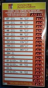 Syndicate Bank Syndicate Bank Interest Rates Board Adscope India New