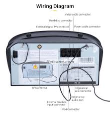 iphone usb cable diagram images cable wiring diagram likewise radio bluetooth ipod on 1 8 quot stereo plug wiring diagram