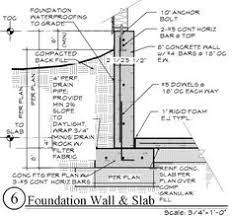 Small Picture Building a Concrete block Retaining Wall Building Masonry Walls